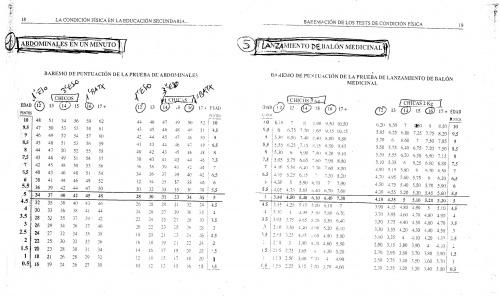 tablas Condición física001