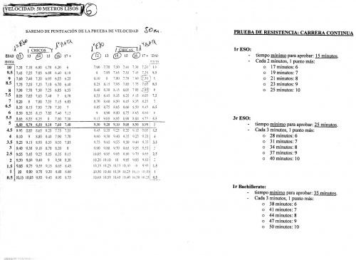 tablas Condición física002